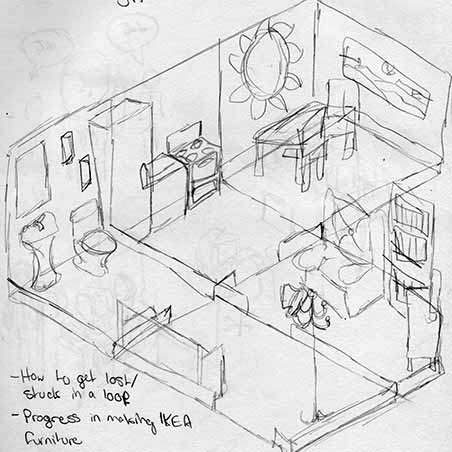 An isometric sketch of an IKEA showroom layout